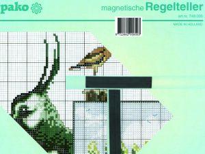 Magnetische Regelteller